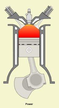 Prinsip Kerja Motor Bensin